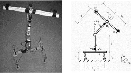 Figure4: Photograph and Schematic of Stumpy (courtesy AI Lab U. of Zurich)